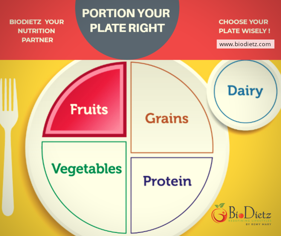Blog Importance Of Diet And Nutrition In Daily Life